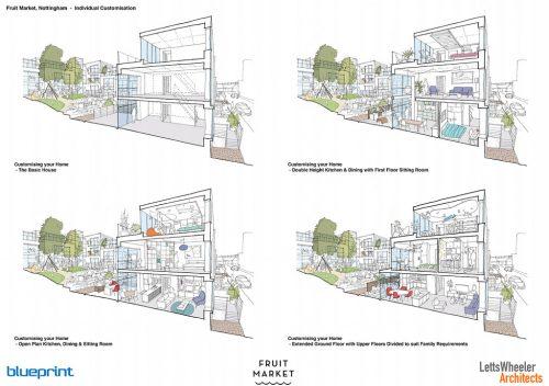 Blueprint for 'customisable homes' – a unique proposition